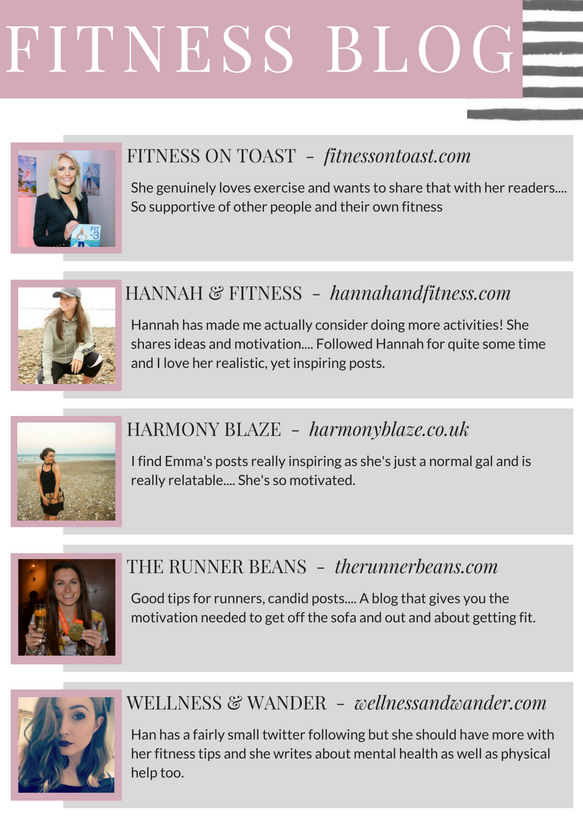 I've been shortlisted for the #BloggersBlogAwards. Please vote for me as 'Best Fitness Blog' by clicking the image below!